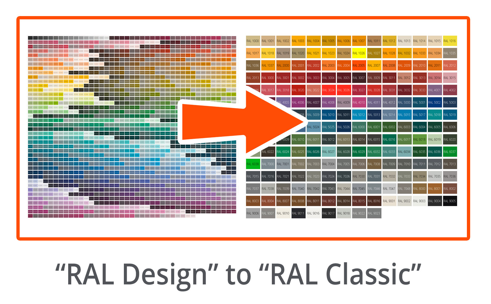 RAL Design to RAL Classic