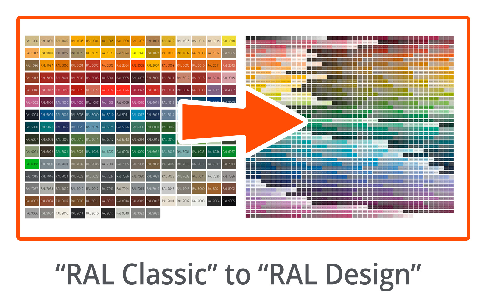 RAL Classic to RAL Design