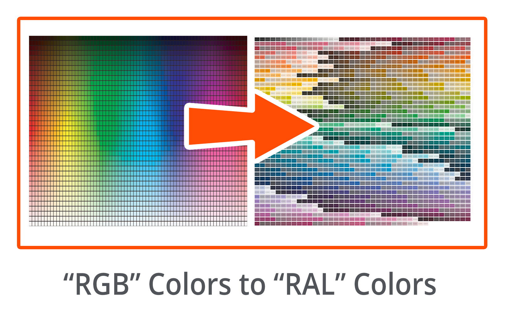 RGB to RAL Color converter online